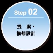 Step 02-提案・構想設計